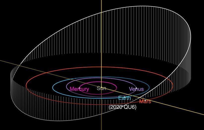 سیارک بزرگی که توسط یک منجم آماتور کشف شده بود از کنار زمین گذشت